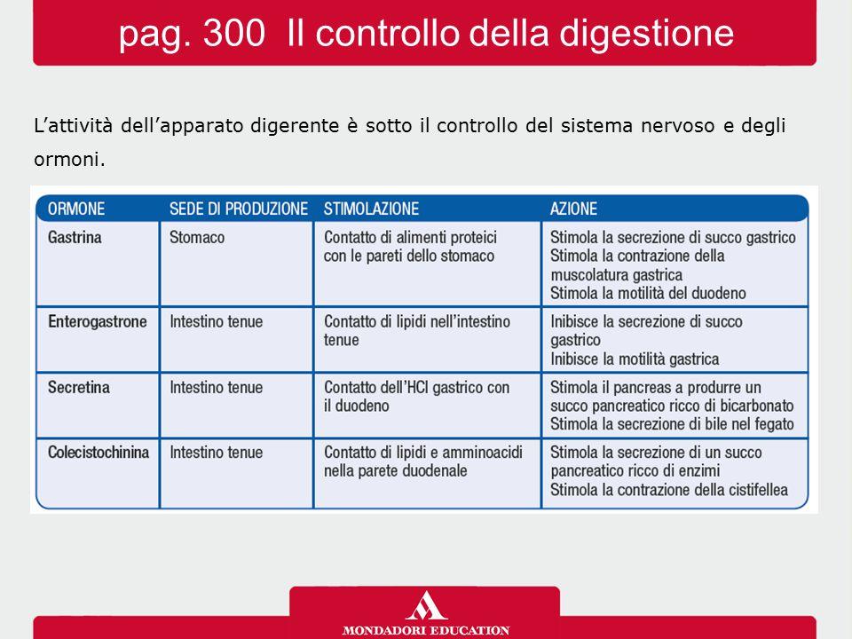 L'attività dell'apparato digerente è sotto il controllo del sistema nervoso e degli ormoni. pag. 300 Il controllo della digestione