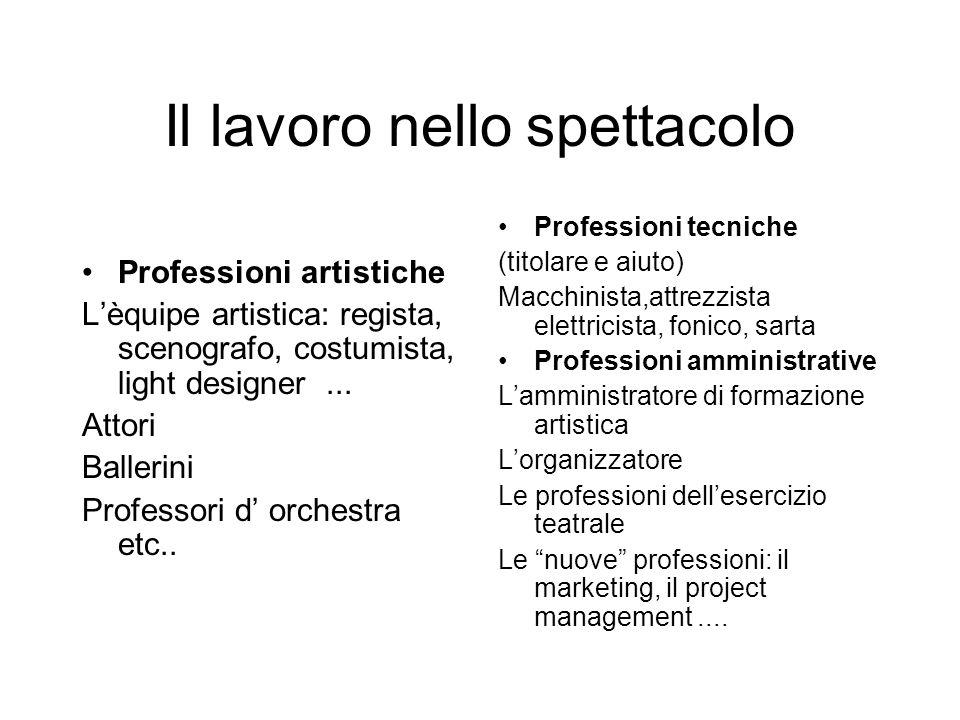 Il lavoro nello spettacolo Professioni artistiche L'èquipe artistica: regista, scenografo, costumista, light designer...