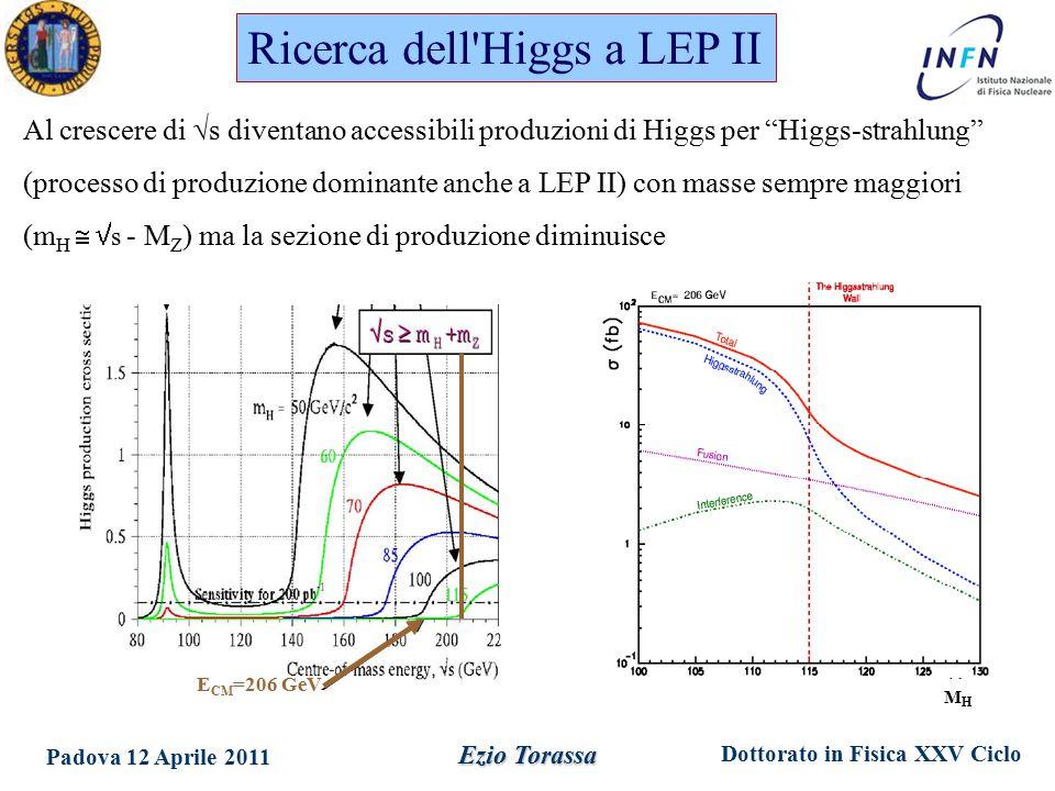 Dottorato in Fisica XXV Ciclo Padova 12 Aprile 2011 Ezio Torassa Ricerca dell Higgs a LEP II MHMH E CM =206 GeV Al crescere di  s diventano accessibili produzioni di Higgs per Higgs-strahlung (processo di produzione dominante anche a LEP II) con masse sempre maggiori (m H   s - M Z ) ma la sezione di produzione diminuisce