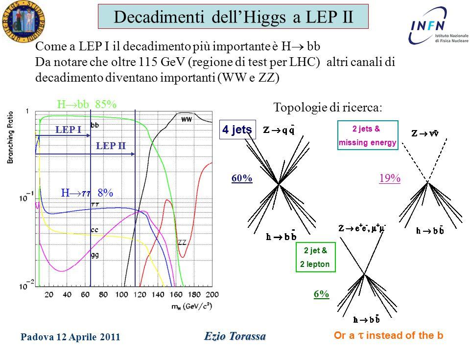 Dottorato in Fisica XXV Ciclo Padova 12 Aprile 2011 Ezio Torassa Decadimenti dell'Higgs a LEP II Come a LEP I il decadimento più importante è H  bb Da notare che oltre 115 GeV (regione di test per LHC) altri canali di decadimento diventano importanti (WW e ZZ) 4 jets 2 jets & missing energy 19% 60% Or a   instead of the b 2 jet & 2 lepton 6% H  bb 85% H  8% Topologie di ricerca: LEP I LEP II