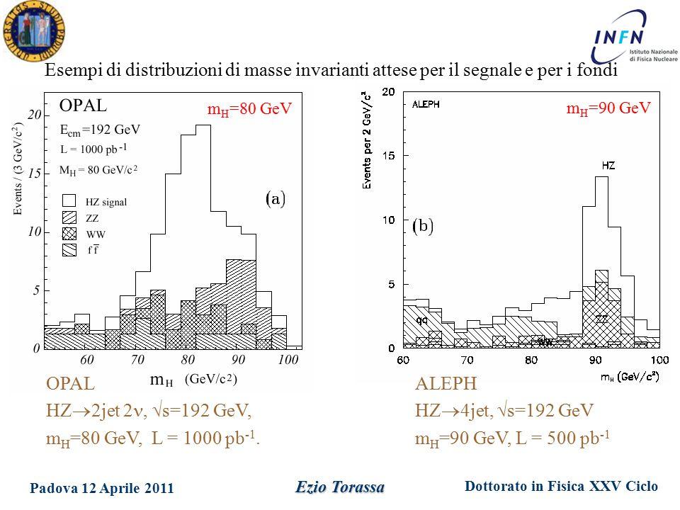 Dottorato in Fisica XXV Ciclo Padova 12 Aprile 2011 Ezio Torassa ALEPH HZ  4jet,  s=192 GeV m H =90 GeV, L = 500 pb -1 OPAL HZ  2jet 2,  s=192 GeV, m H =80 GeV, L = 1000 pb -1.