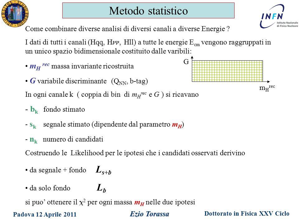 Dottorato in Fisica XXV Ciclo Padova 12 Aprile 2011 Ezio Torassa Metodo statistico Come combinare diverse analisi di diversi canali a diverse Energie .