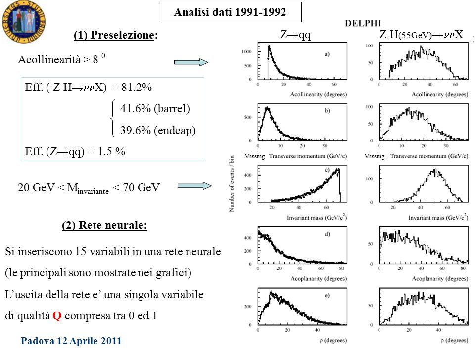 Dottorato in Fisica XXV Ciclo Padova 12 Aprile 2011 Ezio Torassa (1) Preselezione: Acollinearità > 8 0 20 GeV < M invariante < 70 GeV Z  qqZ H (55GeV)  X Eff.