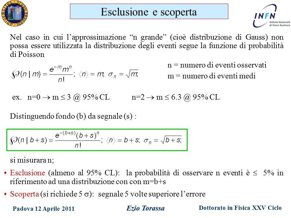 Dottorato in Fisica XXV Ciclo Padova 12 Aprile 2011 Ezio Torassa Nel caso in cui l'approssimazione n grande (cioè distribuzione di Gauss) non possa essere utilizzata la distribuzione degli eventi segue la funzione di probabilità di Poisson n = numero di eventi osservati m = numero di eventi medi ex.