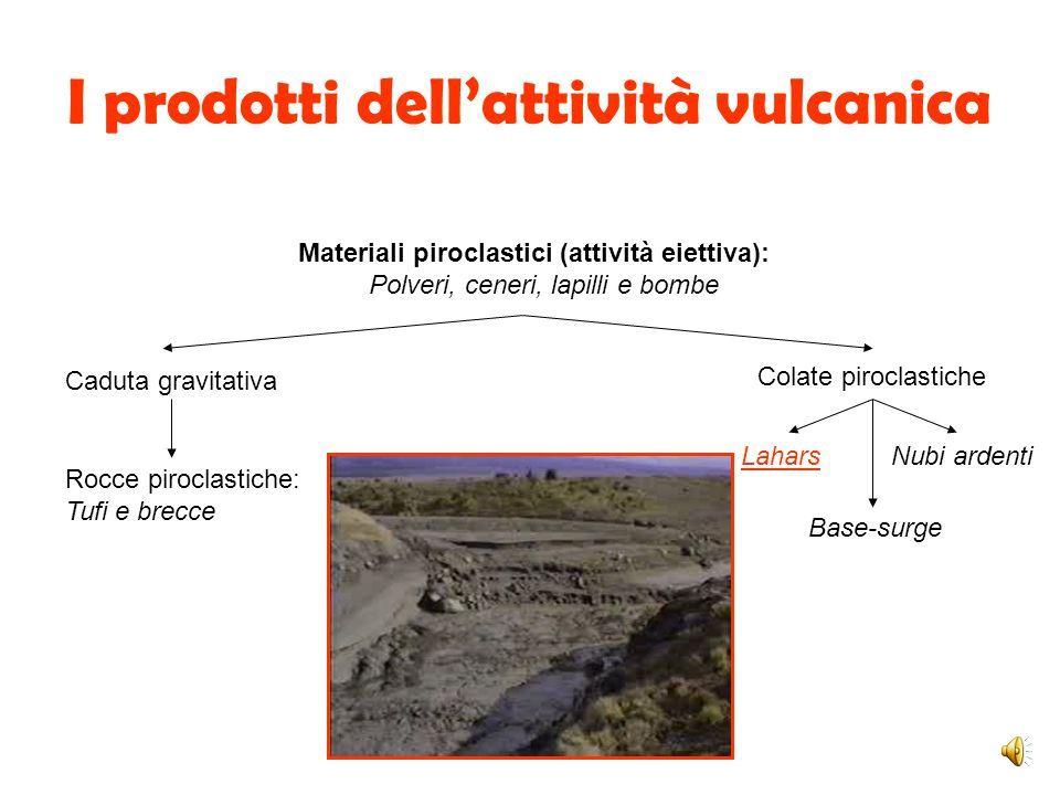 I vulcani I materiali piroclastici: Polveri che producono → cineriti Ceneri che producono → cineriti Lapilli che producono → tufi Bombe che producono