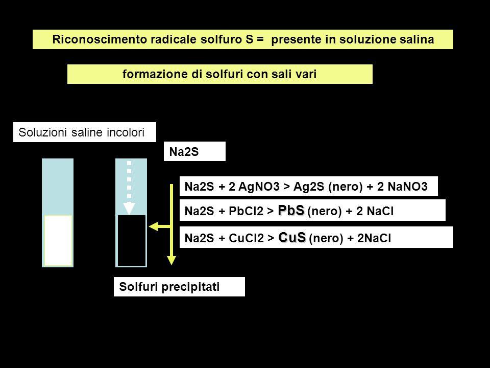 Riconoscimento radicale solfuro S = presente in soluzione salina formazione di solfuri con sali vari PbS Na2S + PbCl2 > PbS (nero) + 2 NaCl CuS Na2S + CuCl2 > CuS (nero) + 2NaCl Na2S + 2 AgNO3 > Ag2S (nero) + 2 NaNO3 Soluzioni saline incolori Solfuri precipitati Na2S