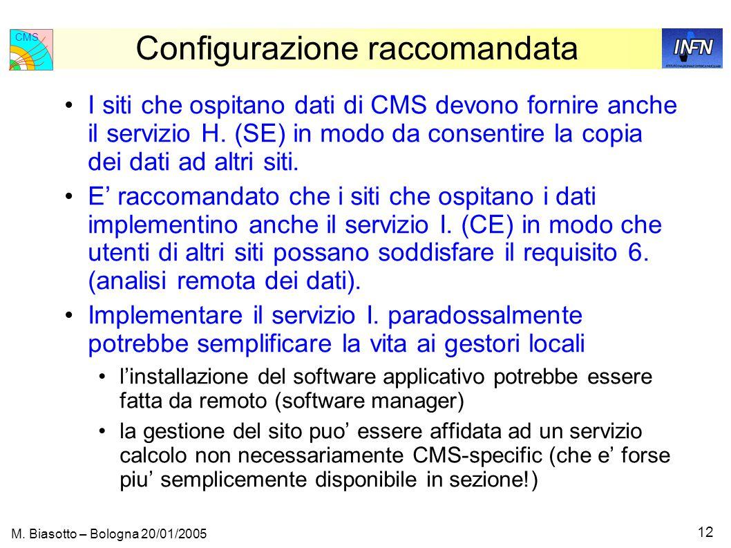 CMS 12 M.