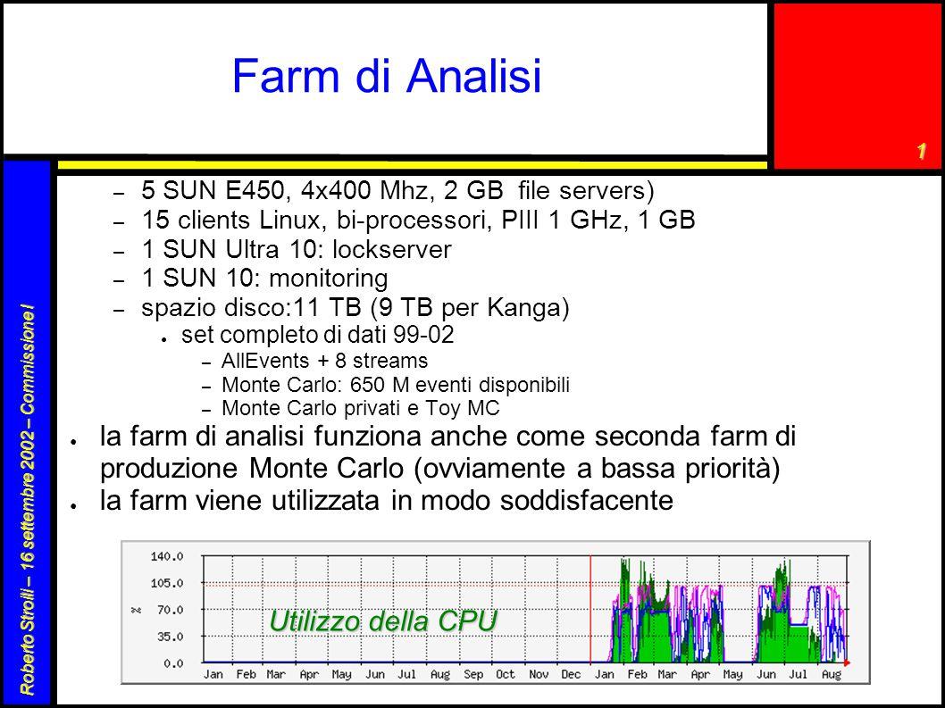 1 Roberto Stroili – 16 settembre 2002 – Commissione I Farm di Analisi – 5 SUN E450, 4x400 Mhz, 2 GB file servers) – 15 clients Linux, bi-processori, PIII 1 GHz, 1 GB – 1 SUN Ultra 10: lockserver – 1 SUN 10: monitoring – spazio disco:11 TB (9 TB per Kanga) ● set completo di dati 99-02 – AllEvents + 8 streams – Monte Carlo: 650 M eventi disponibili – Monte Carlo privati e Toy MC ● la farm di analisi funziona anche come seconda farm di produzione Monte Carlo (ovviamente a bassa priorità) ● la farm viene utilizzata in modo soddisfacente Utilizzo della CPU