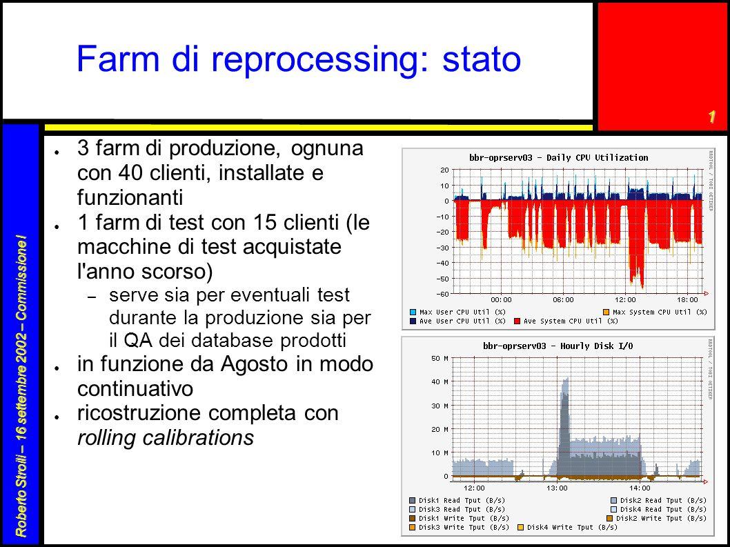 1 Roberto Stroili – 16 settembre 2002 – Commissione I Farm di reprocessing: stato ● 3 farm di produzione, ognuna con 40 clienti, installate e funziona