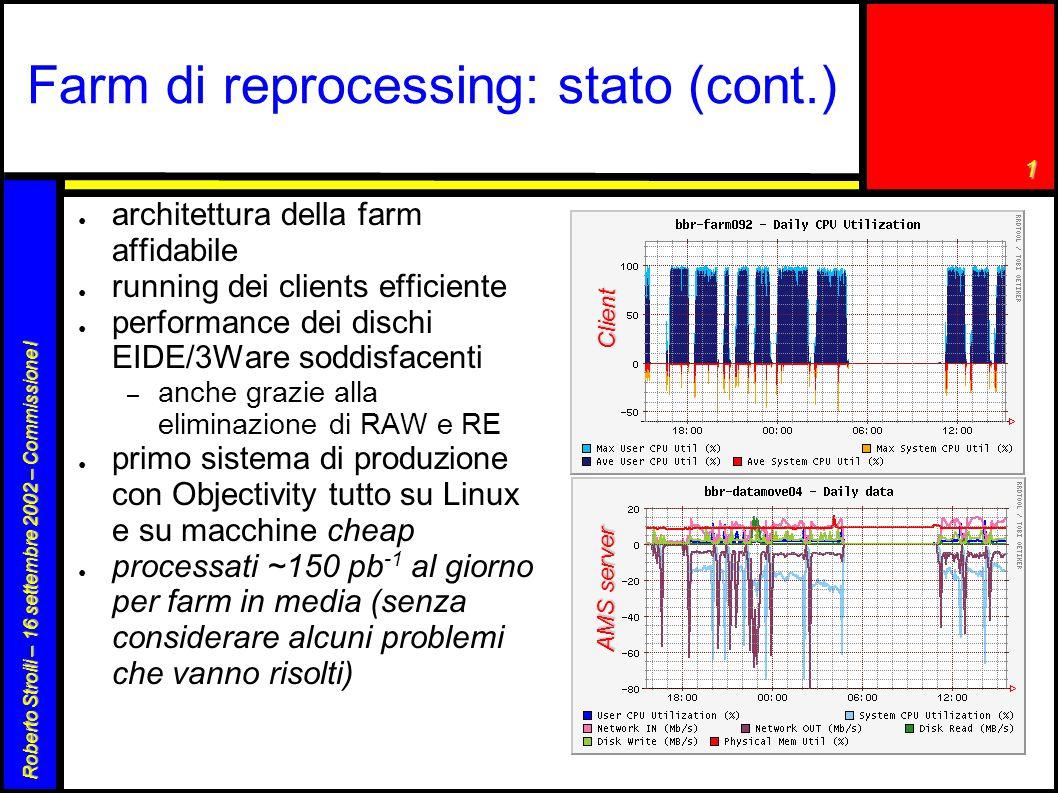 1 Roberto Stroili – 16 settembre 2002 – Commissione I Farm di reprocessing: stato (cont.) ● architettura della farm affidabile ● running dei clients e