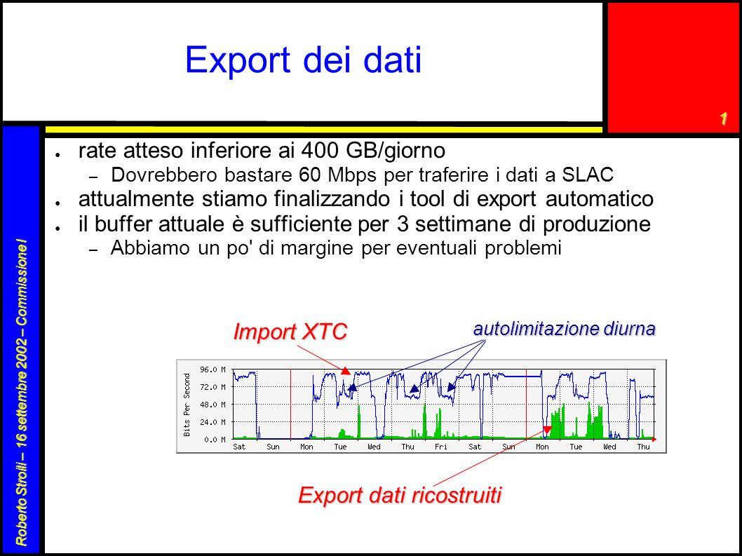 1 Roberto Stroili – 16 settembre 2002 – Commissione I Export dei dati ● rate atteso inferiore ai 400 GB/giorno – Dovrebbero bastare 60 Mbps per trafer