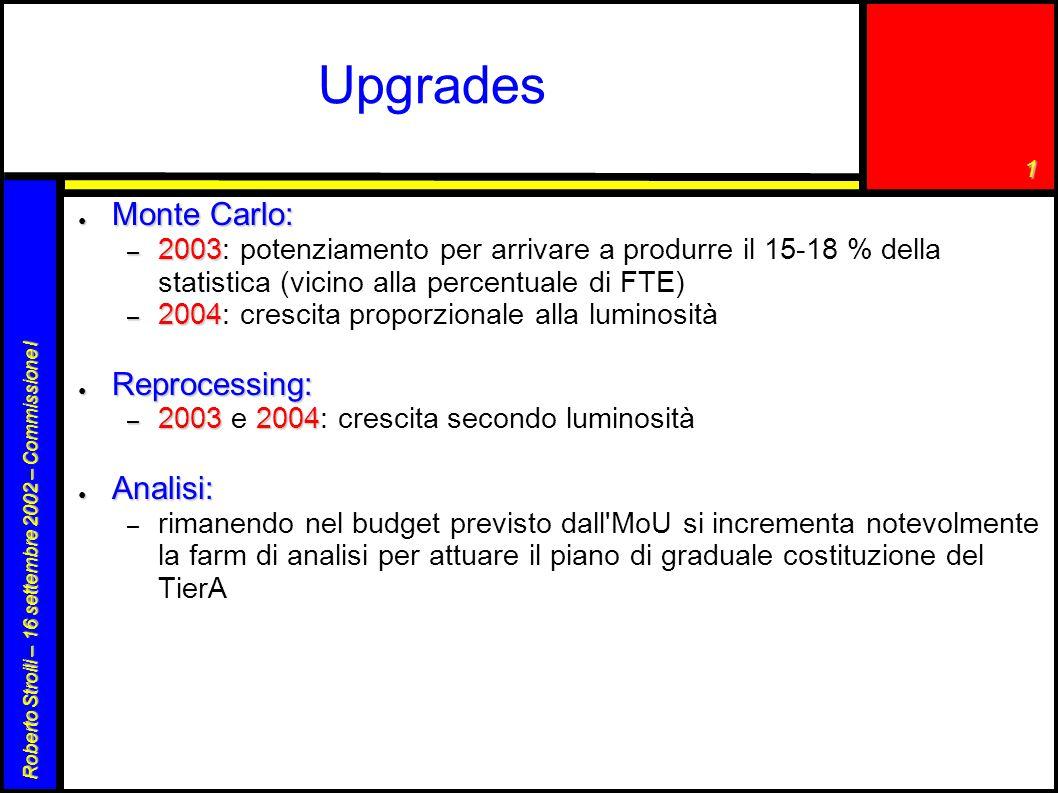1 Roberto Stroili – 16 settembre 2002 – Commissione I Upgrades ● Monte Carlo: – 2003 – 2003: potenziamento per arrivare a produrre il 15-18 % della st