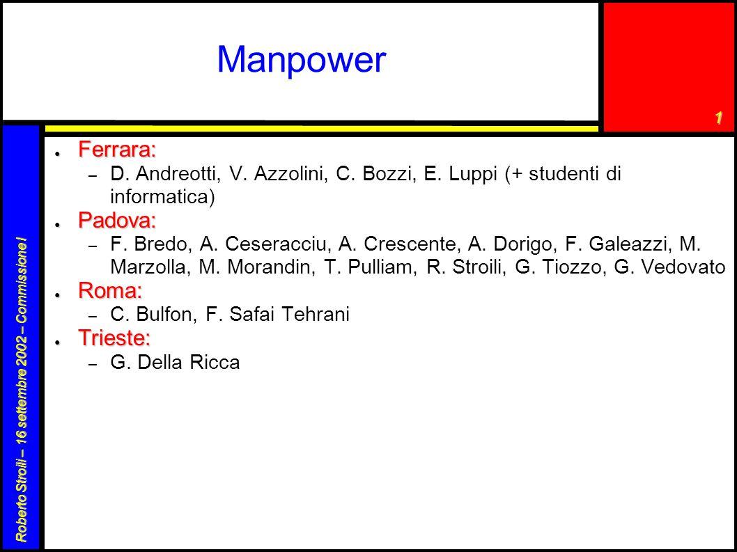 1 Roberto Stroili – 16 settembre 2002 – Commissione I Manpower ● Ferrara: – D. Andreotti, V. Azzolini, C. Bozzi, E. Luppi (+ studenti di informatica)