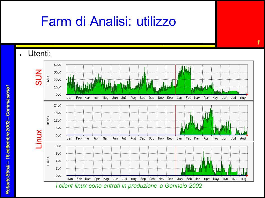 1 Roberto Stroili – 16 settembre 2002 – Commissione I Farm di Analisi: utilizzo ● Utenti: SUN Linux I client linux sono entrati in produzione a Gennaio 2002
