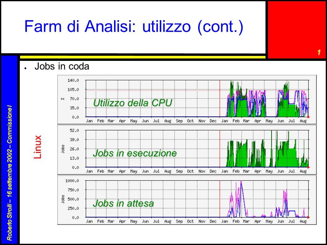 1 Roberto Stroili – 16 settembre 2002 – Commissione I Farm di Analisi: utilizzo (cont.) ● Jobs in coda Linux Utilizzo della CPU Jobs in esecuzione Jobs in attesa