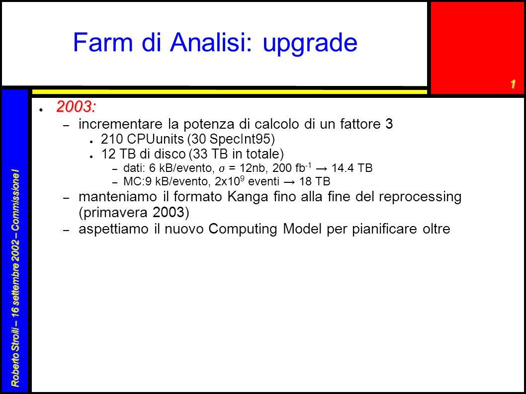1 Roberto Stroili – 16 settembre 2002 – Commissione I Farm di Analisi: upgrade ● 2003: – incrementare la potenza di calcolo di un fattore 3 ● 210 CPUunits (30 SpecInt95) ● 12 TB di disco (33 TB in totale) – dati: 6 kB/evento,  = 12nb, 200 fb -1 → 14.4 TB – MC:9 kB/evento, 2x10 9 eventi → 18 TB – manteniamo il formato Kanga fino alla fine del reprocessing (primavera 2003) – aspettiamo il nuovo Computing Model per pianificare oltre