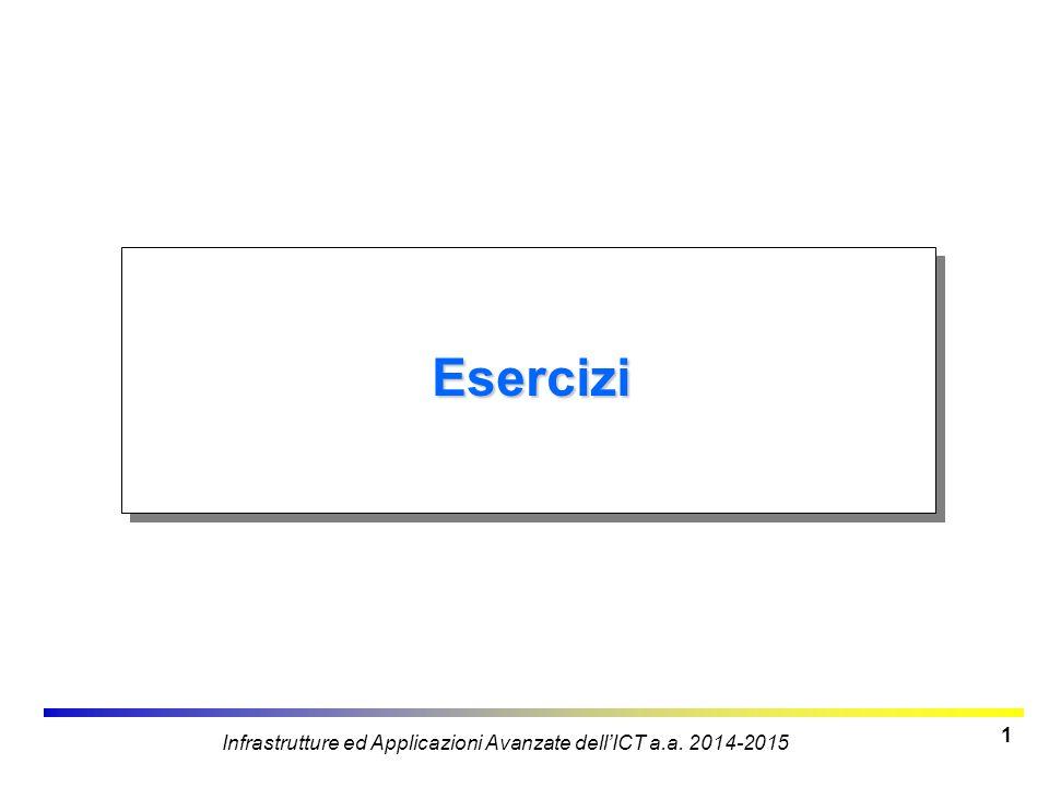 Modulo di Informazione e Codifica a.a.