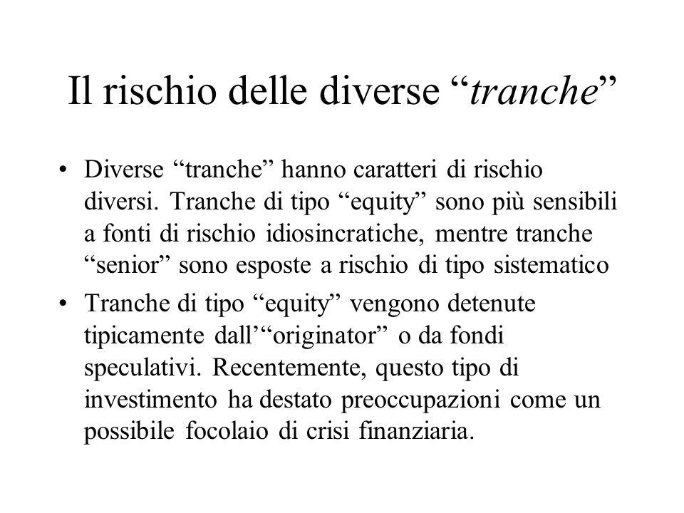 Il rischio delle diverse tranche Diverse tranche hanno caratteri di rischio diversi.