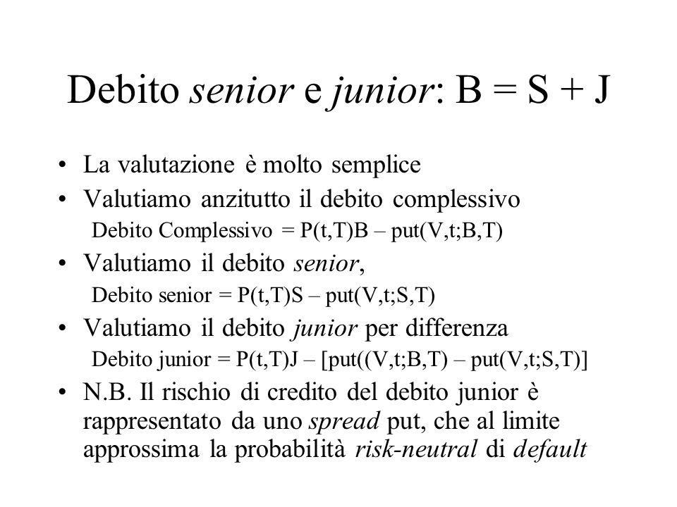 Debito senior e junior: B = S + J La valutazione è molto semplice Valutiamo anzitutto il debito complessivo Debito Complessivo = P(t,T)B – put(V,t;B,T) Valutiamo il debito senior, Debito senior = P(t,T)S – put(V,t;S,T) Valutiamo il debito junior per differenza Debito junior = P(t,T)J – [put((V,t;B,T) – put(V,t;S,T)] N.B.