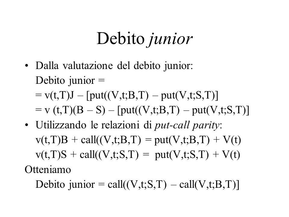 Debito junior Dalla valutazione del debito junior: Debito junior = = v(t,T)J – [put((V,t;B,T) – put(V,t;S,T)] = v (t,T)(B – S) – [put((V,t;B,T) – put(V,t;S,T)] Utilizzando le relazioni di put-call parity: v(t,T)B + call((V,t;B,T) = put(V,t;B,T) + V(t) v(t,T)S + call((V,t;S,T) = put(V,t;S,T) + V(t) Otteniamo Debito junior = call((V,t;S,T) – call(V,t;B,T)]