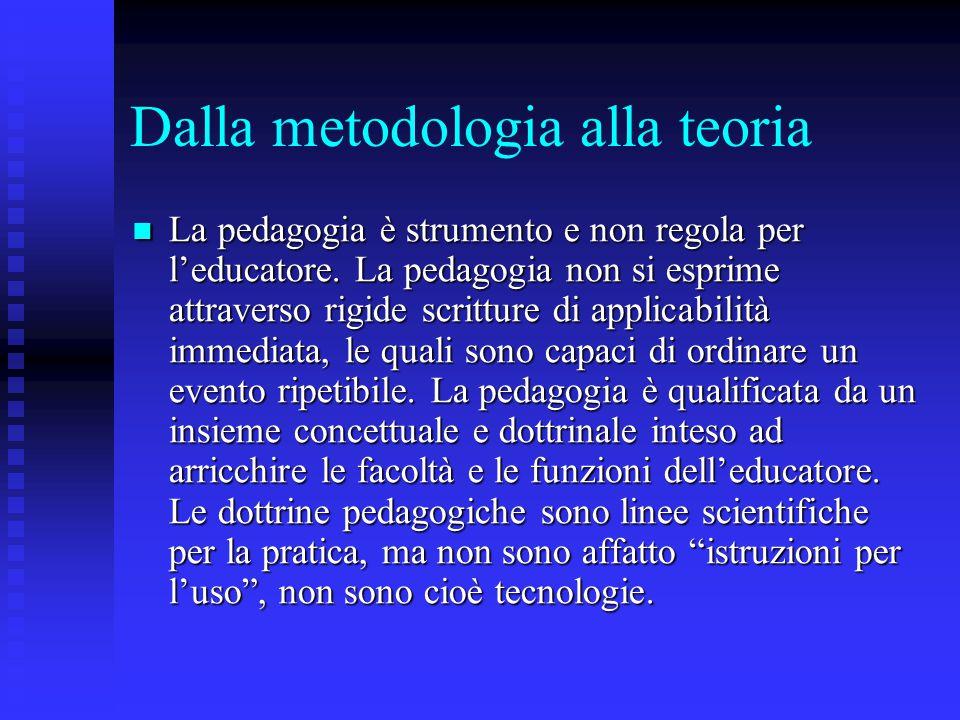 Dalla metodologia alla teoria La pedagogia è strumento e non regola per l'educatore. La pedagogia non si esprime attraverso rigide scritture di applic