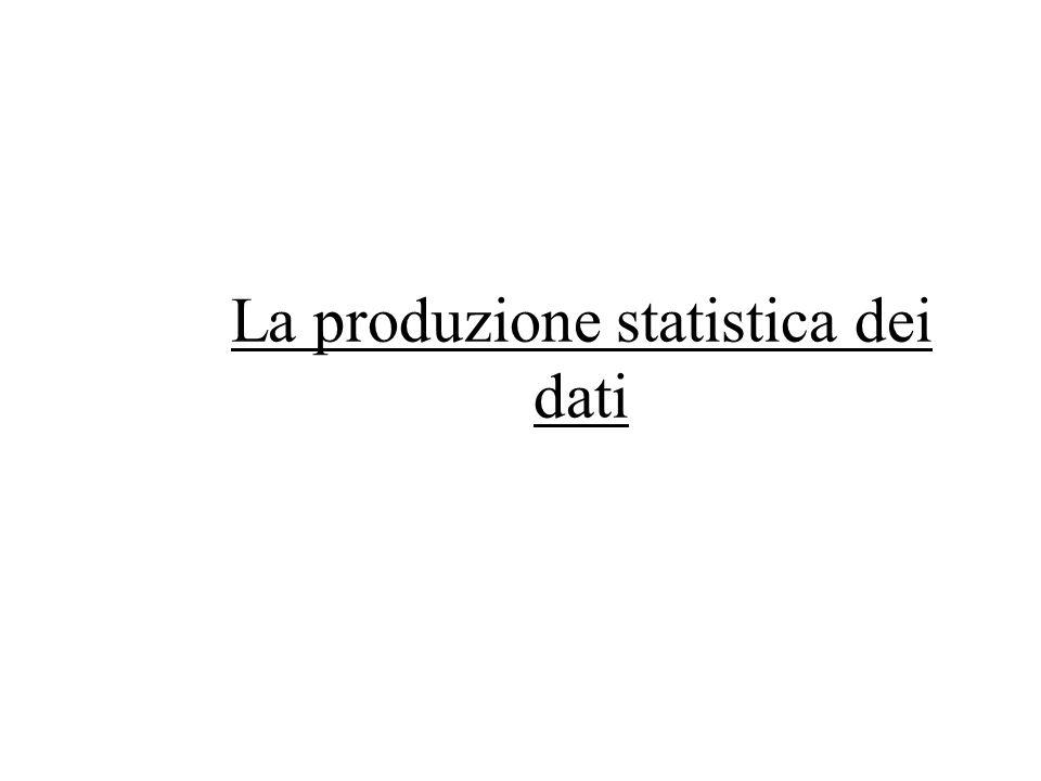 La produzione statistica dei dati