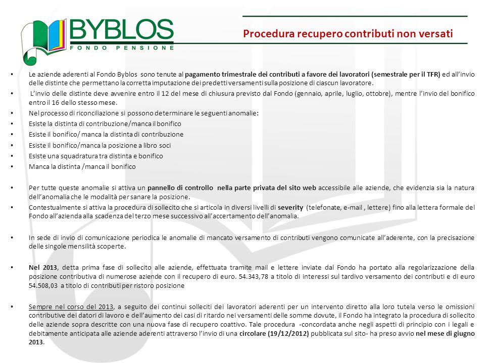 Procedura recupero contributi non versati Le aziende aderenti al Fondo Byblos sono tenute al pagamento trimestrale dei contributi a favore dei lavoratori (semestrale per il TFR) ed all'invio delle distinte che permettano la corretta imputazione dei predetti versamenti sulla posizione di ciascun lavoratore.