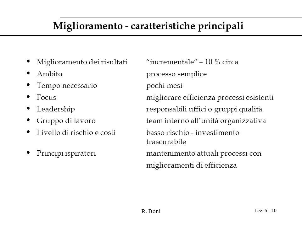 """R. Boni Lez. 5 - 10 Miglioramento - caratteristiche principali Miglioramento dei risultati""""incrementale"""" – 10 % circa Ambitoprocesso semplice Tempo ne"""