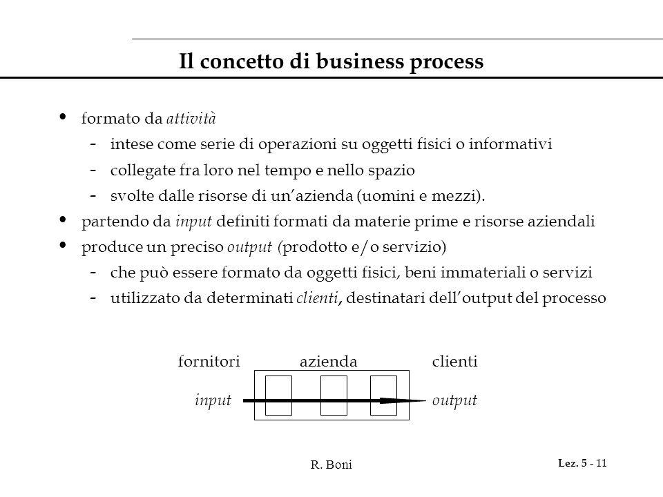 R. Boni Lez. 5 - 11 formato da attività - intese come serie di operazioni su oggetti fisici o informativi - collegate fra loro nel tempo e nello spazi