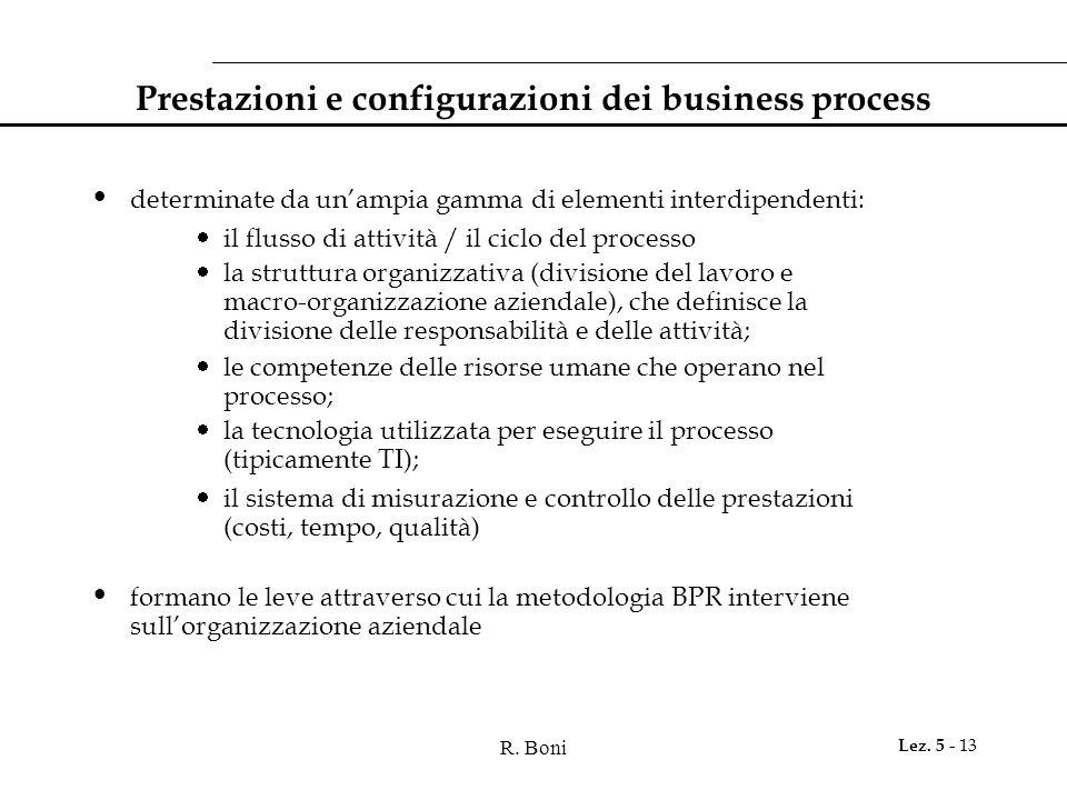 R. Boni Lez. 5 - 13 Prestazioni e configurazioni dei business process determinate da un'ampia gamma di elementi interdipendenti:  il flusso di attivi