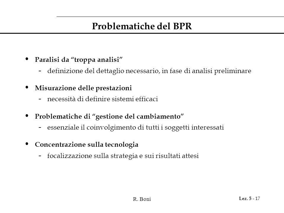 """R. Boni Lez. 5 - 17 Problematiche del BPR Paralisi da """"troppa analisi"""" - definizione del dettaglio necessario, in fase di analisi preliminare Misurazi"""