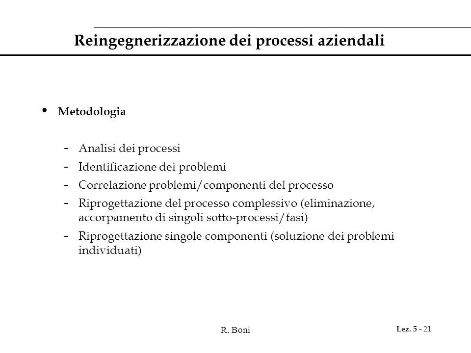 R. Boni Lez. 5 - 21 Reingegnerizzazione dei processi aziendali Metodologia - Analisi dei processi - Identificazione dei problemi - Correlazione proble