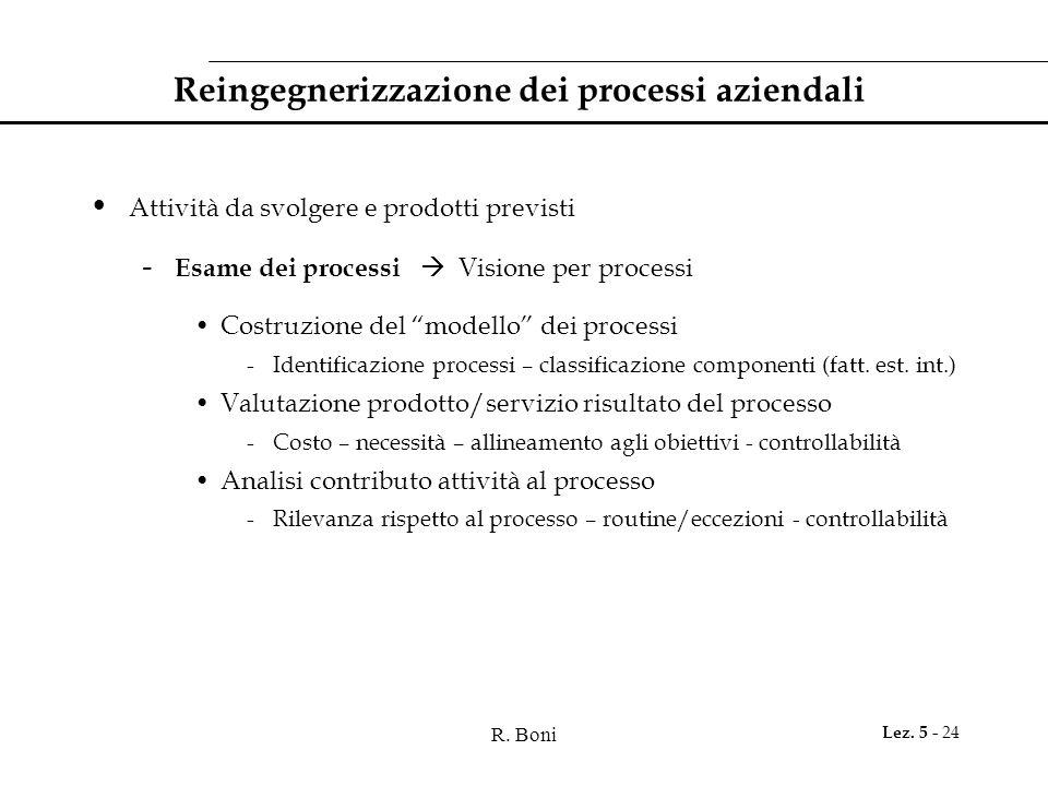 R. Boni Lez. 5 - 24 Reingegnerizzazione dei processi aziendali Attività da svolgere e prodotti previsti - Esame dei processi  Visione per processi Co