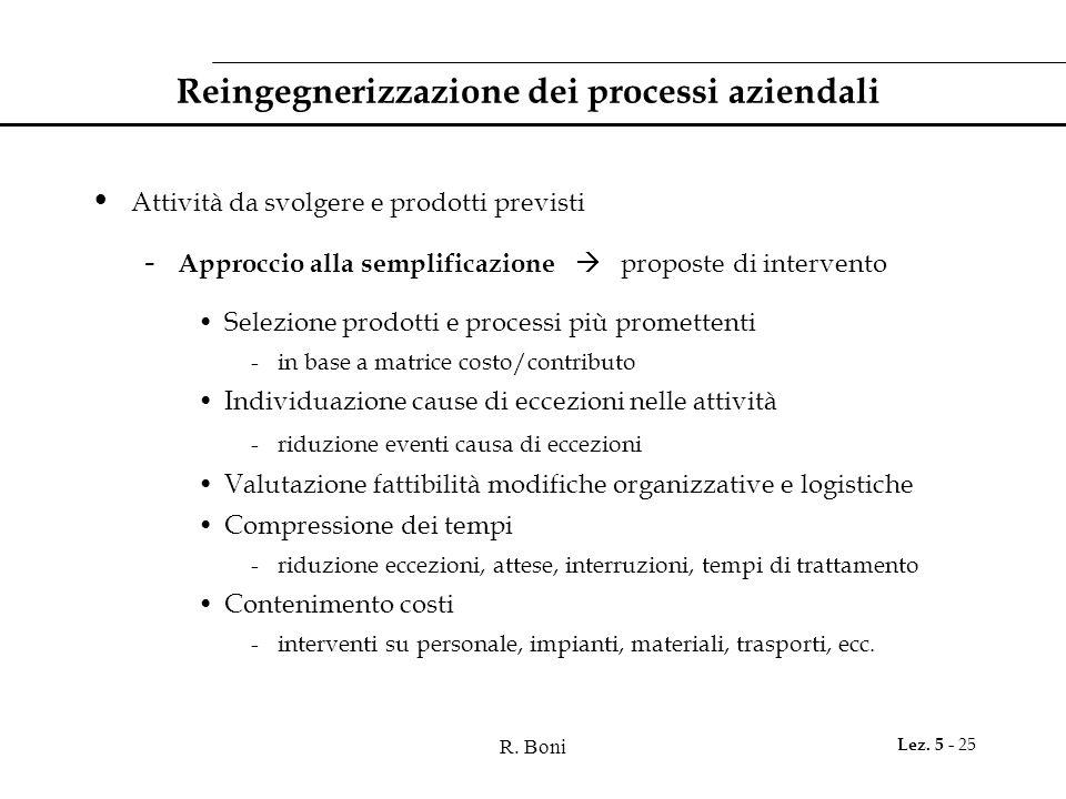 R. Boni Lez. 5 - 25 Reingegnerizzazione dei processi aziendali Attività da svolgere e prodotti previsti - Approccio alla semplificazione  proposte di