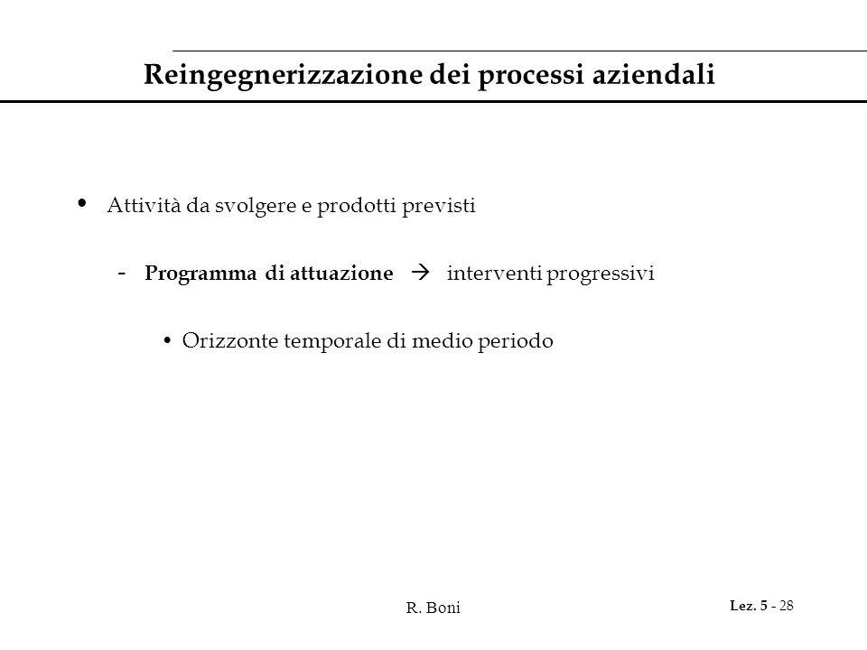 R. Boni Lez. 5 - 28 Reingegnerizzazione dei processi aziendali Attività da svolgere e prodotti previsti - Programma di attuazione  interventi progres