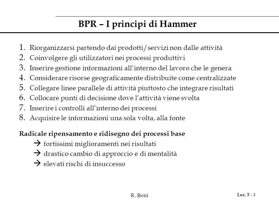 R. Boni Lez. 5 - 3 BPR – I principi di Hammer 1. Riorganizzarsi partendo dai prodotti/servizi non dalle attività 2. Coinvolgere gli utilizzatori nei p