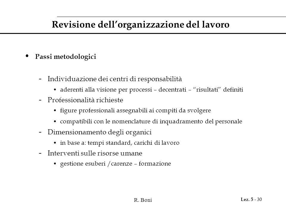 R. Boni Lez. 5 - 30 Revisione dell'organizzazione del lavoro Passi metodologici - Individuazione dei centri di responsabilità aderenti alla visione pe