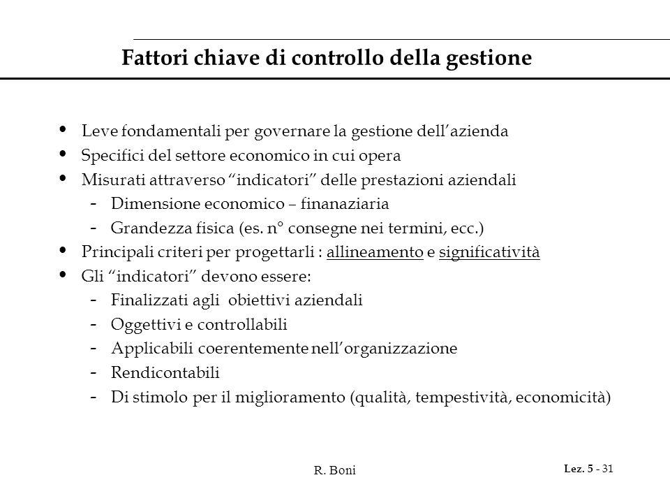 R. Boni Lez. 5 - 31 Fattori chiave di controllo della gestione Leve fondamentali per governare la gestione dell'azienda Specifici del settore economic