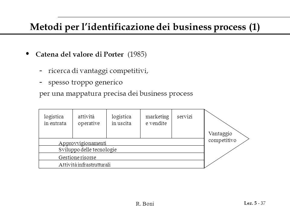 R. Boni Lez. 5 - 37 Metodi per l'identificazione dei business process (1) Catena del valore di Porter (1985) - ricerca di vantaggi competitivi, - spes