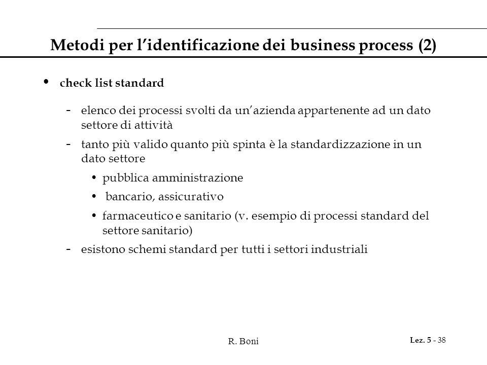 R. Boni Lez. 5 - 38 Metodi per l'identificazione dei business process (2) check list standard - elenco dei processi svolti da un'azienda appartenente
