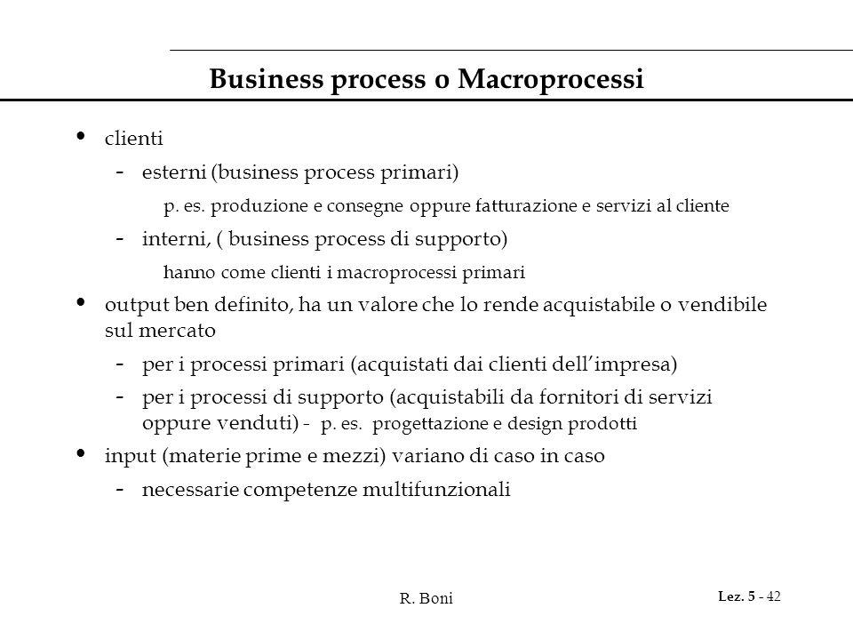 R. Boni Lez. 5 - 42 Business process o Macroprocessi clienti - esterni (business process primari) p. es. produzione e consegne oppure fatturazione e s