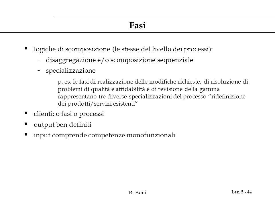 R. Boni Lez. 5 - 44 Fasi logiche di scomposizione (le stesse del livello dei processi): - disaggregazione e/o scomposizione sequenziale - specializzaz