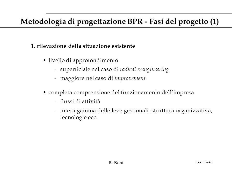 R. Boni Lez. 5 - 46 Metodologia di progettazione BPR - Fasi del progetto (1) 1. rilevazione della situazione esistente livello di approfondimento -sup
