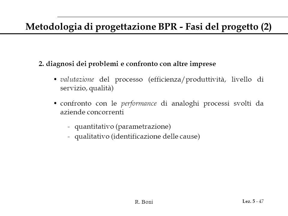 R. Boni Lez. 5 - 47 Metodologia di progettazione BPR - Fasi del progetto (2) 2. diagnosi dei problemi e confronto con altre imprese valutazione del pr