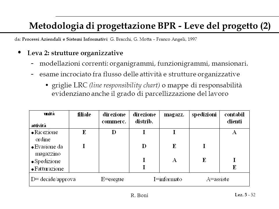 R. Boni Lez. 5 - 52 Metodologia di progettazione BPR - Leve del progetto (2) Leva 2: strutture organizzative - modellazioni correnti: organigrammi, fu