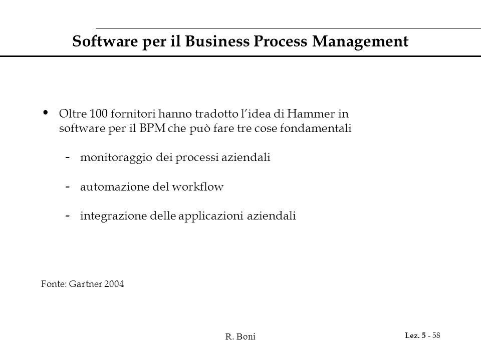 R. Boni Lez. 5 - 58 Software per il Business Process Management Oltre 100 fornitori hanno tradotto l'idea di Hammer in software per il BPM che può far