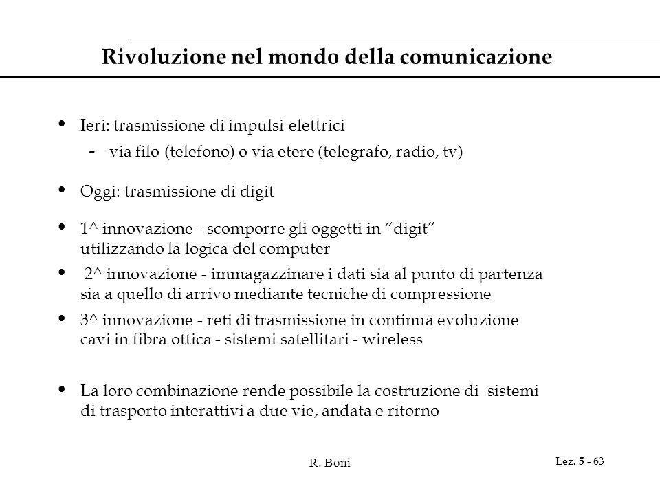 R. Boni Lez. 5 - 63 Rivoluzione nel mondo della comunicazione Ieri: trasmissione di impulsi elettrici - via filo (telefono) o via etere (telegrafo, ra