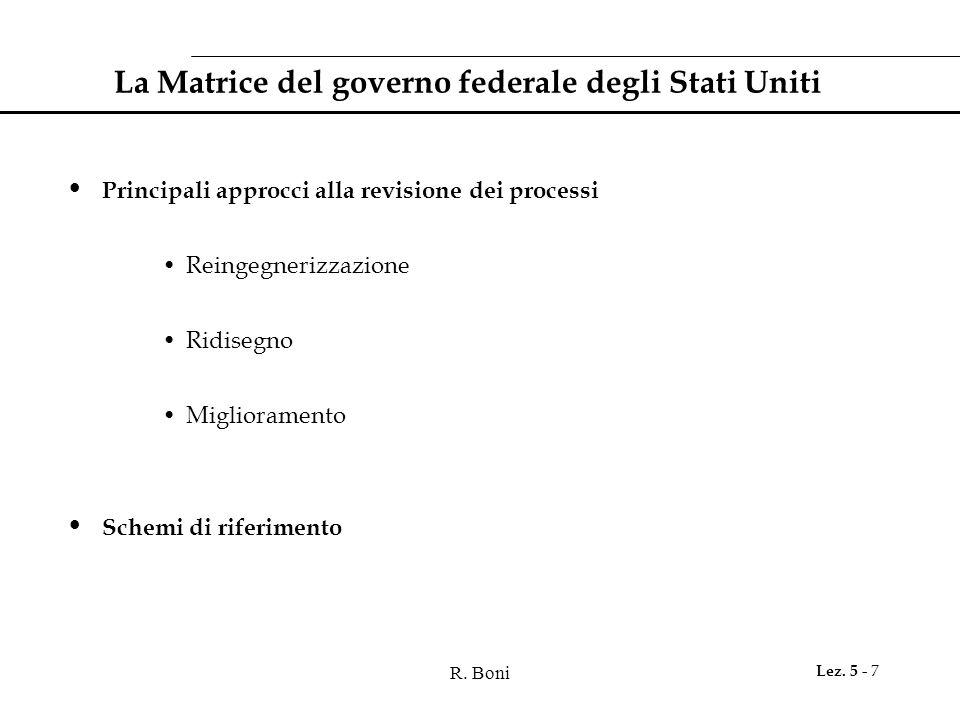 R. Boni Lez. 5 - 7 La Matrice del governo federale degli Stati Uniti Principali approcci alla revisione dei processi Reingegnerizzazione Ridisegno Mig