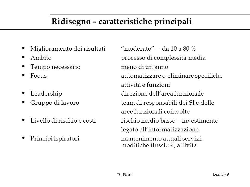 """R. Boni Lez. 5 - 9 Ridisegno – caratteristiche principali Miglioramento dei risultati""""moderato"""" – da 10 a 80 % Ambitoprocesso di complessità media Tem"""