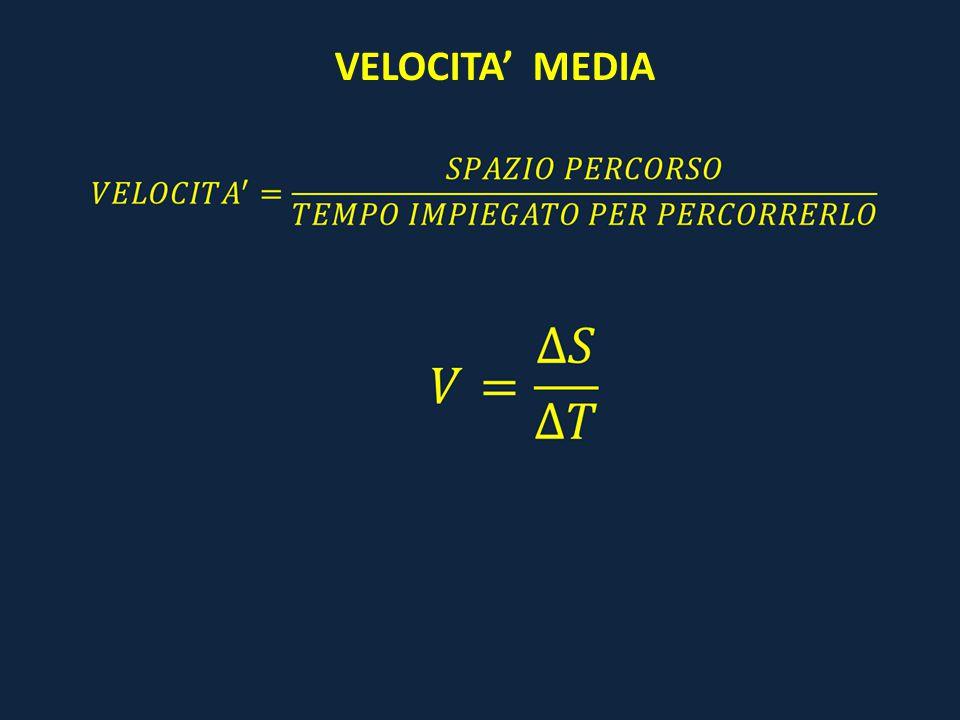 VELOCITA' MEDIA